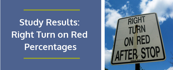 Study Results: Right Turn on Red Percentages