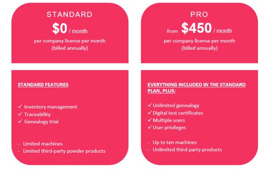 PowderLife ONLINE pricing 20210915 update