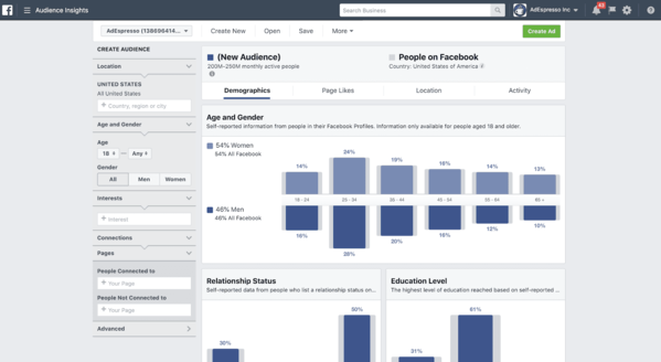 Facebook Insights Tools Platform