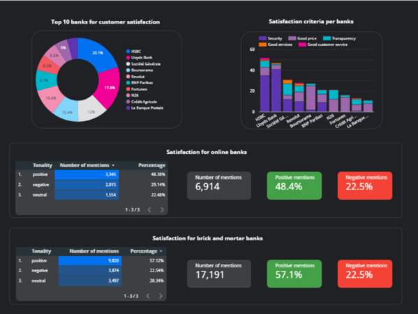 Google Data Studio-1