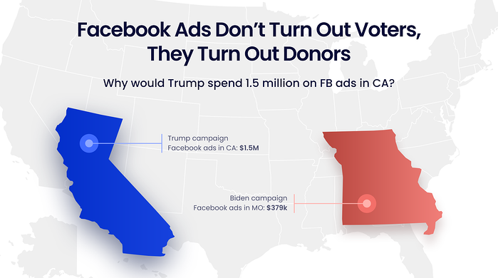Facebook Ads Don't Turn Out Voters, They Turn Out Donors