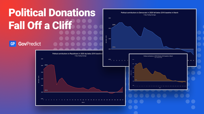 After Record-Setting Start, Political Donations Fall Off a Cliff