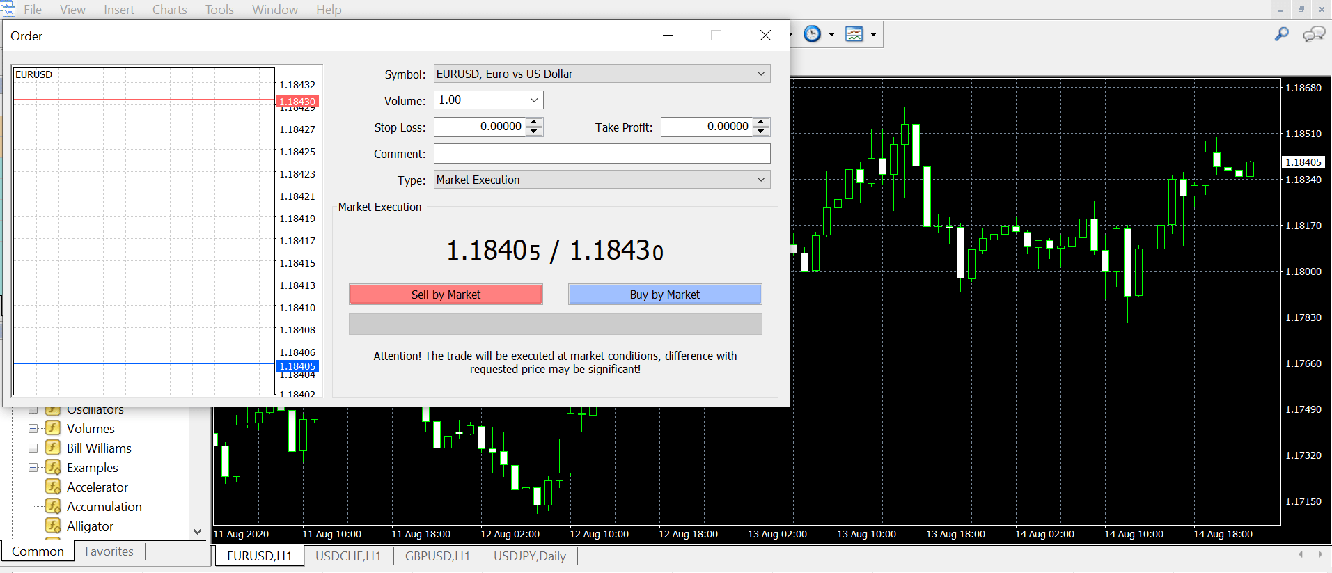 tradingplatforms-metatrader4-whatismt4-and-howtouseit-execute-trade-image