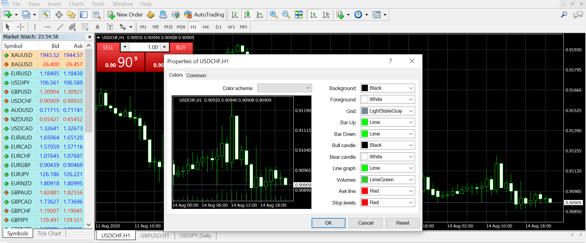tradingplatforms-metatrader4-whatismt4-and-howtouseit-properties-image
