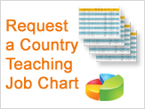 Request Free Country Chart