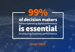 Business Leaders: New Survey Finds Digital Performance Gap and How to Overcome It
