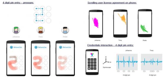 BehavioSec Fires Up Next-Gen Cybersecurity Solutions with Behavioral Biometrics