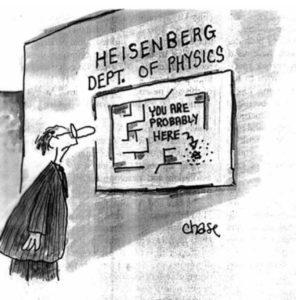 The Heisenberg Principle of Security vs. Privacy