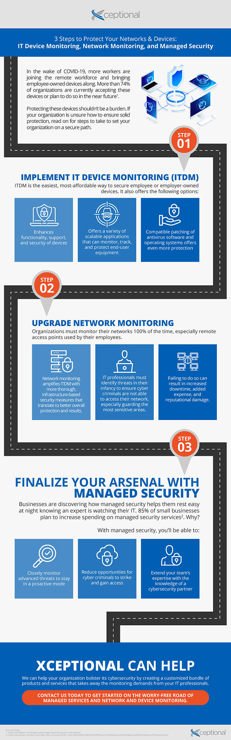 [Infographic]: 3 Steps to Protect Your Networks & Devices: IT Device Management, Network Monitoring, and Managed Security