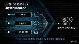 Building the Platform for Data Capital