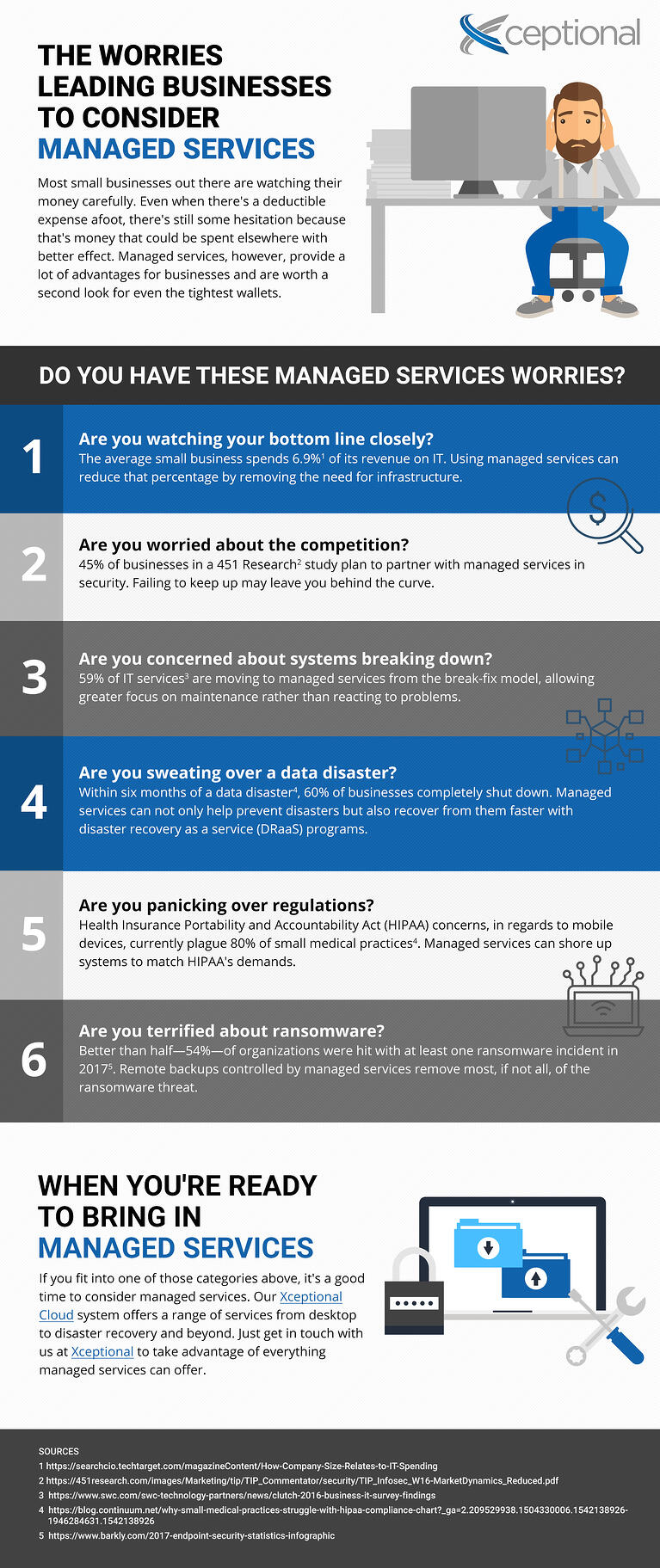 [Infographic] The Worries Leading Businesses to Consider Managed Services