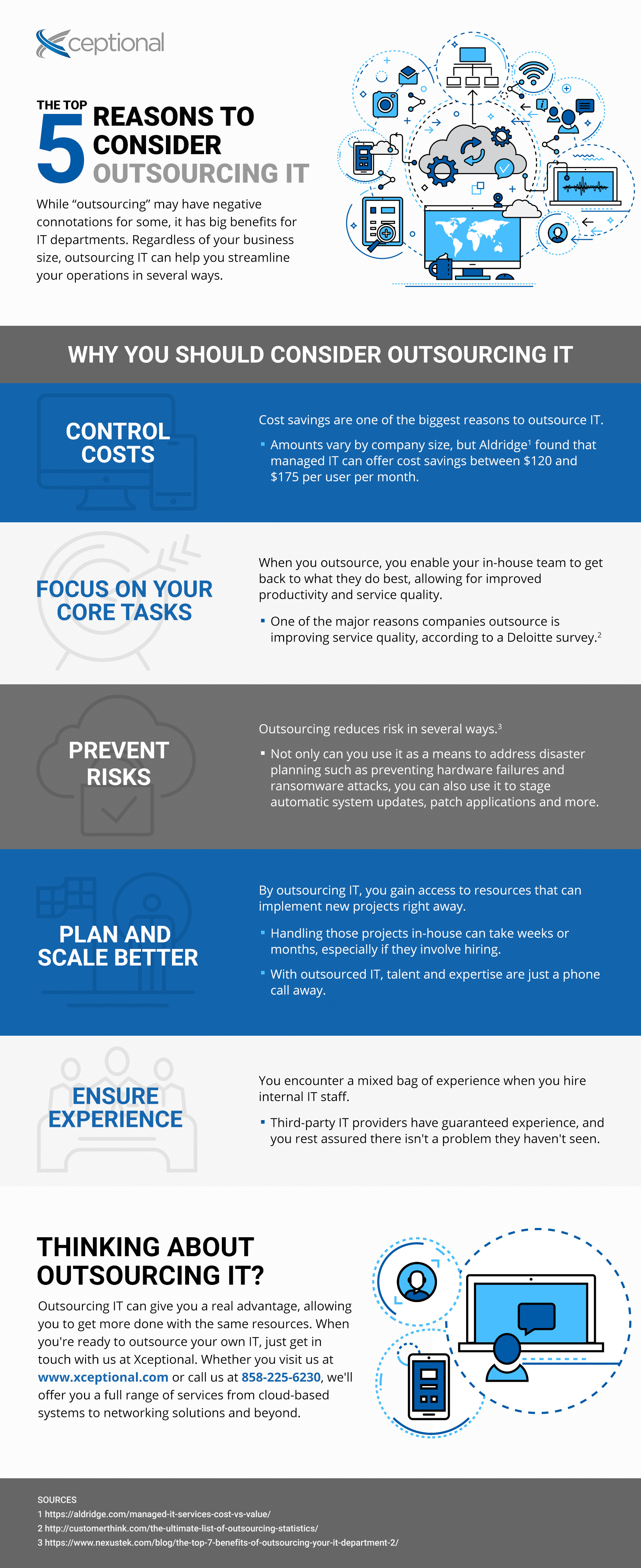 [Infographic] The Top 5 Reasons to Consider Outsourced IT