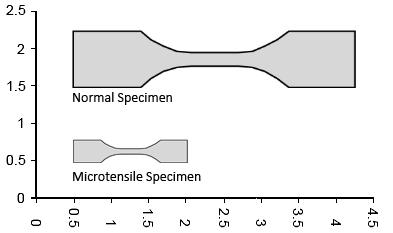 Micro tensile specimen