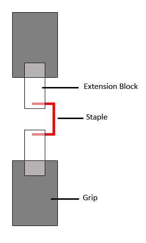 staple test axial fixture