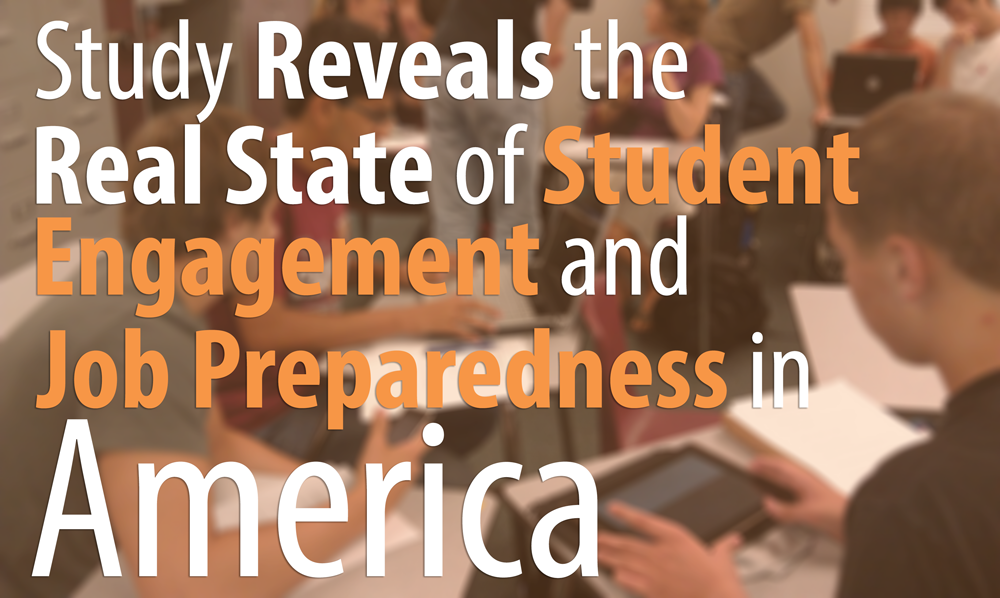 student engagement, technology in the classroom,