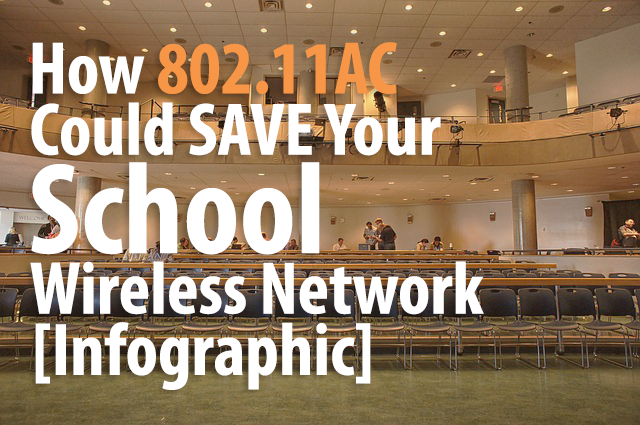 802.11ac, 802.11ac WLAN, how 802.11ac can help your school wireless network,