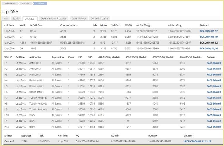 Datasets module