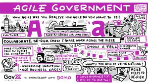 Agile Government: How to build culture and capability