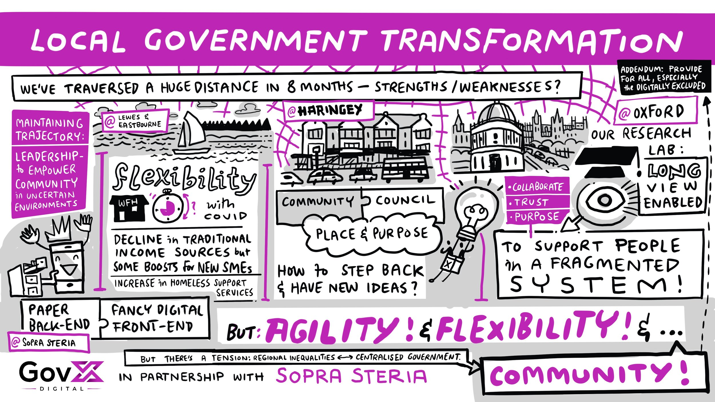 How to transform local government for the post-Covid era