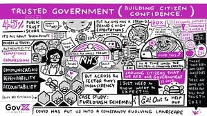 How to increase public trust in Government?