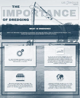 The Importance Of Dredging