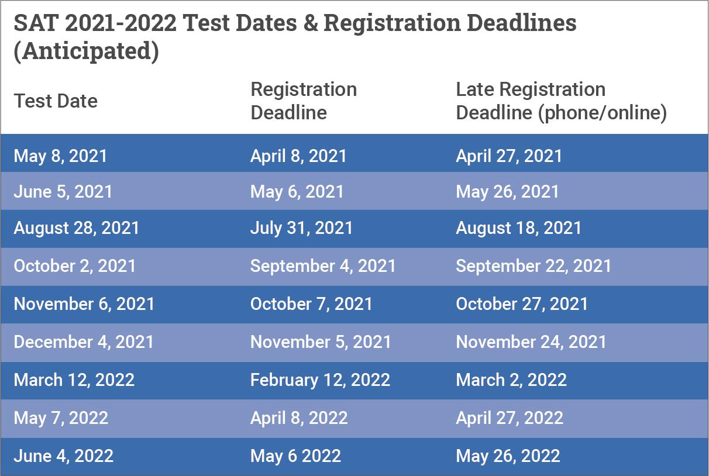 SAT-dates-21-22