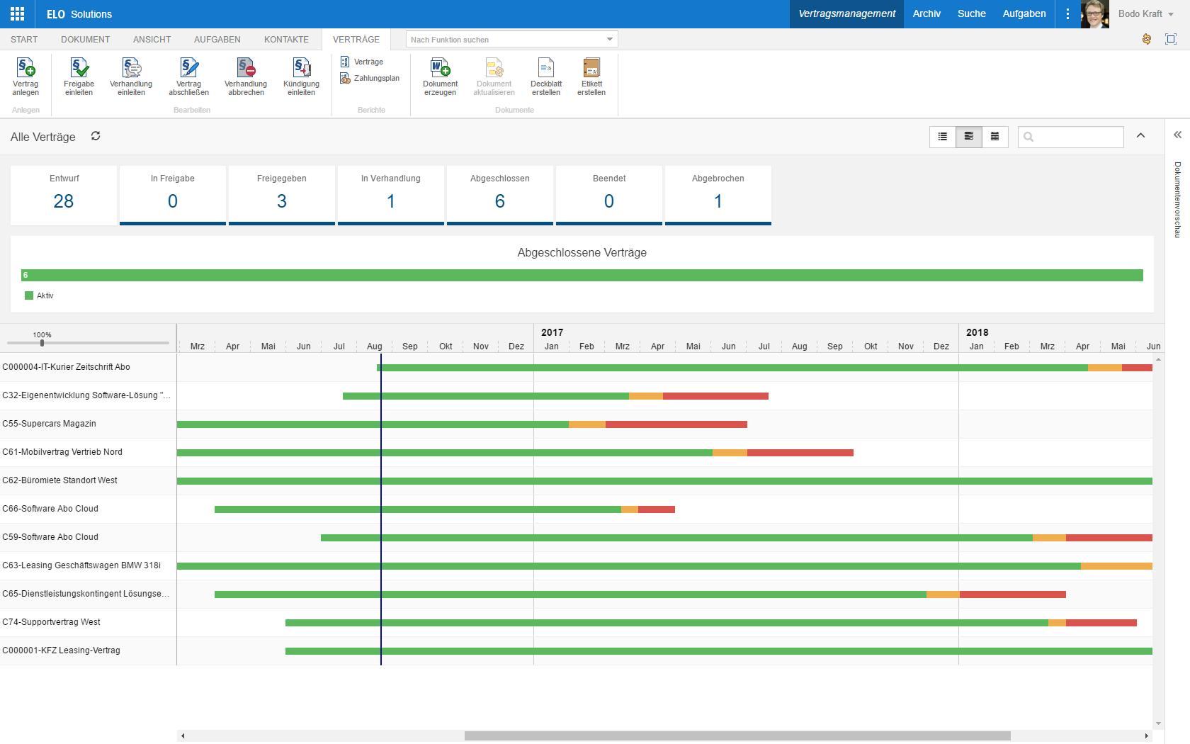ELO Web Client Contract Verträge Dasboard Zeitleiste