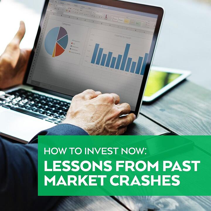 How to Invest Now- Lessons From the Previous Recession of 2008-2009
