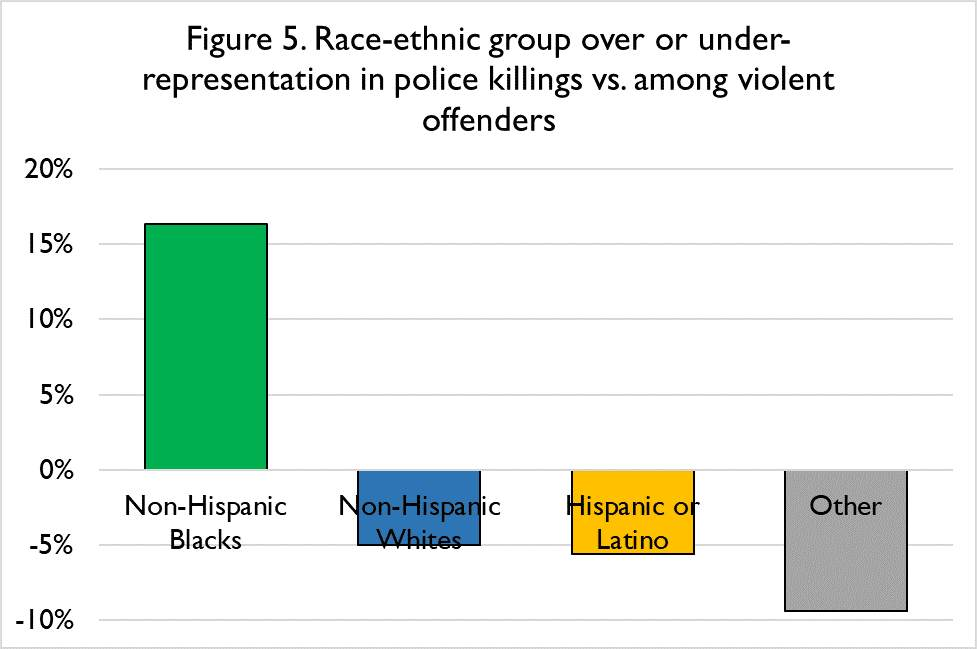 systemic racism 3