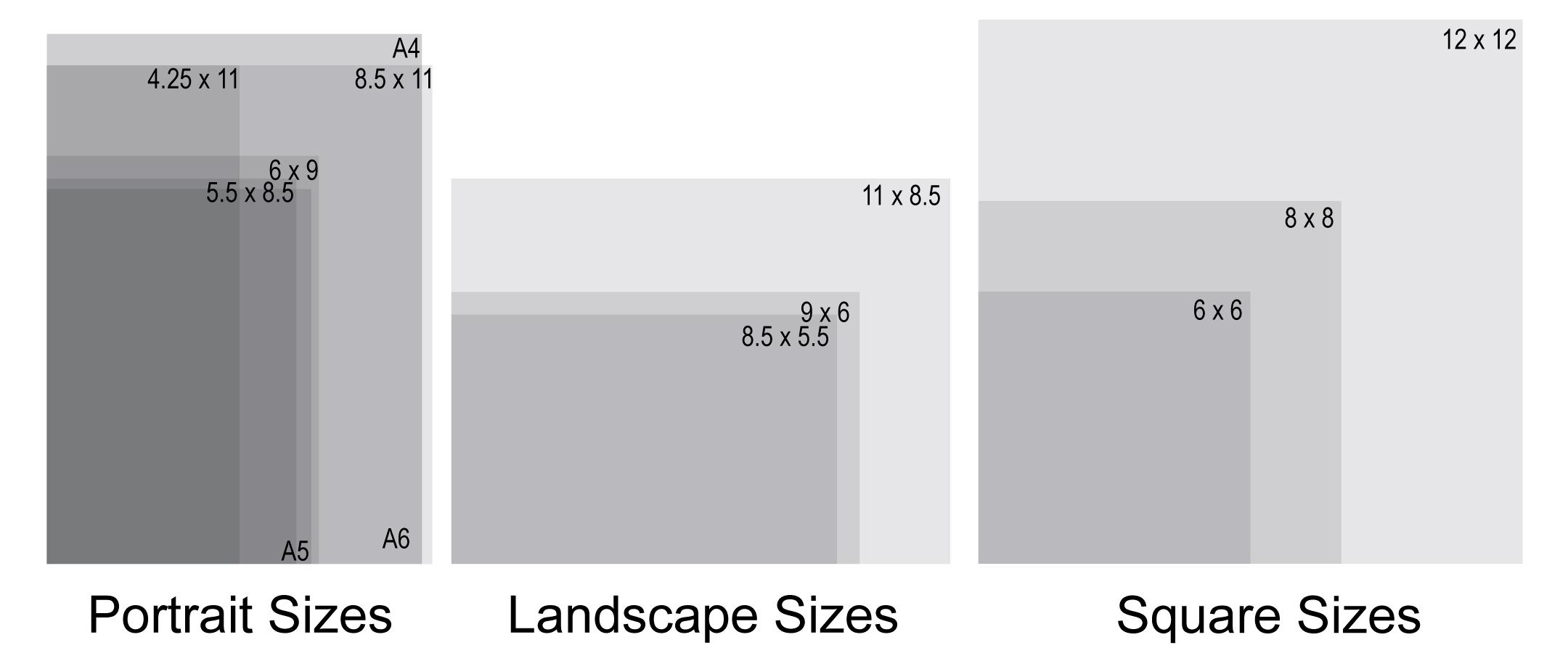 Catalog Sizes offered by PrintingCenterUSA.com