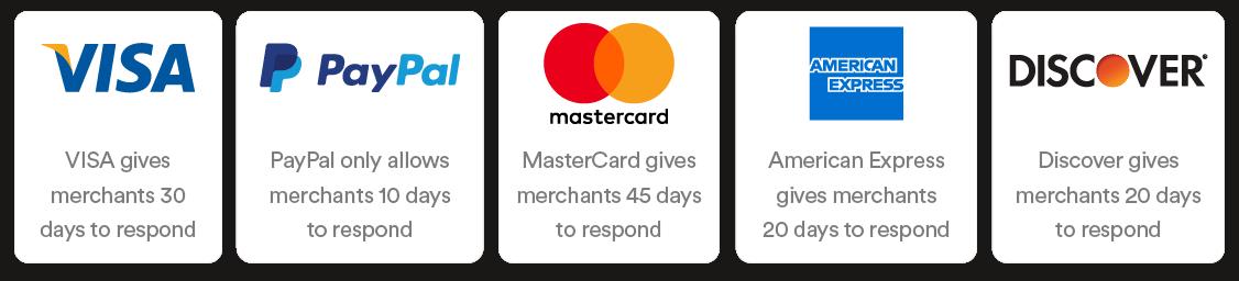 Visa, PayPal, mastercard, American Express and Discover logo