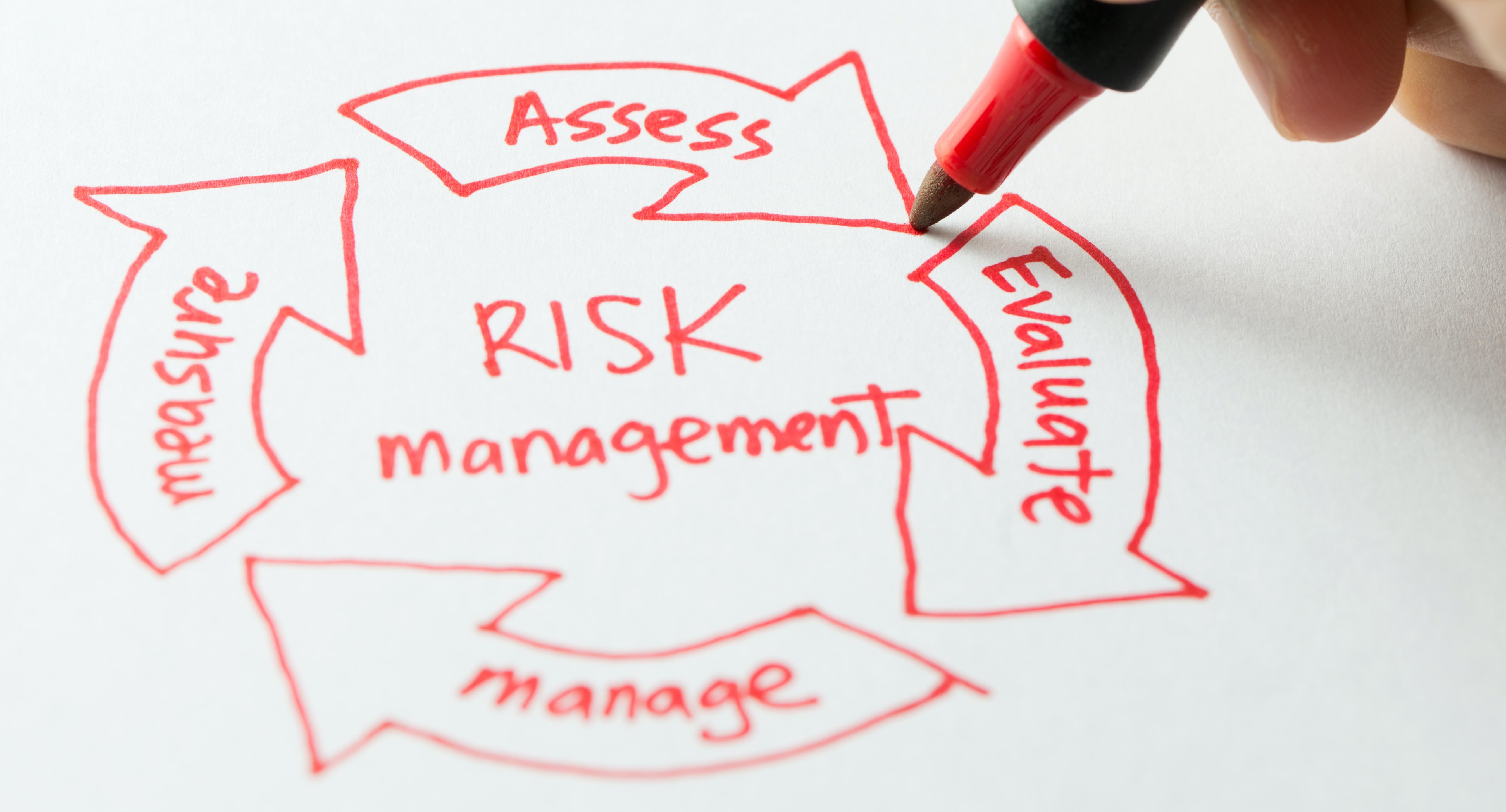 risk-management-diagram-PBXFP9V