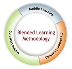Blended-learning-methodology