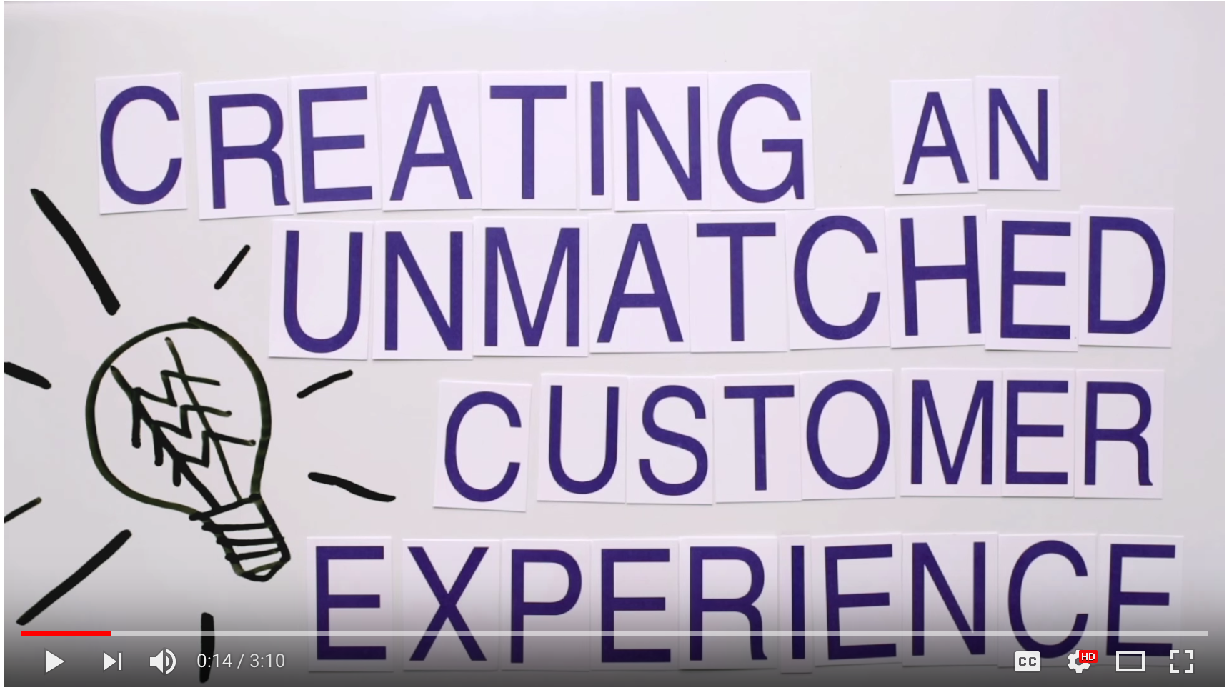 Creating An Unmatched Customer Experience - Hallmark Business Connections