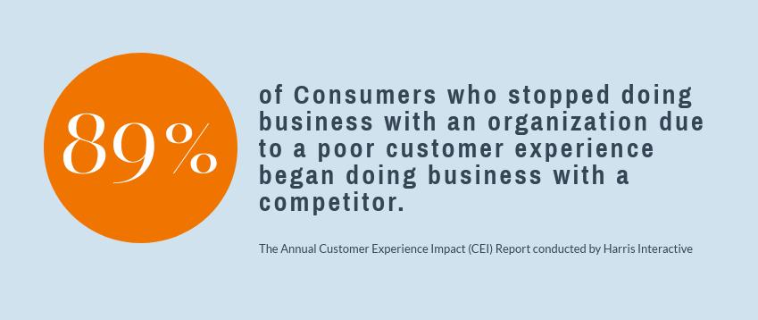 statistics-dissatisfied-customer