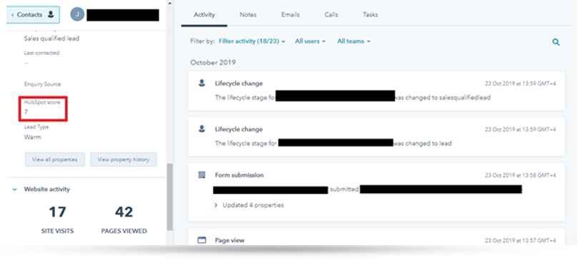 Marketing automation lead scoring in Hubspot