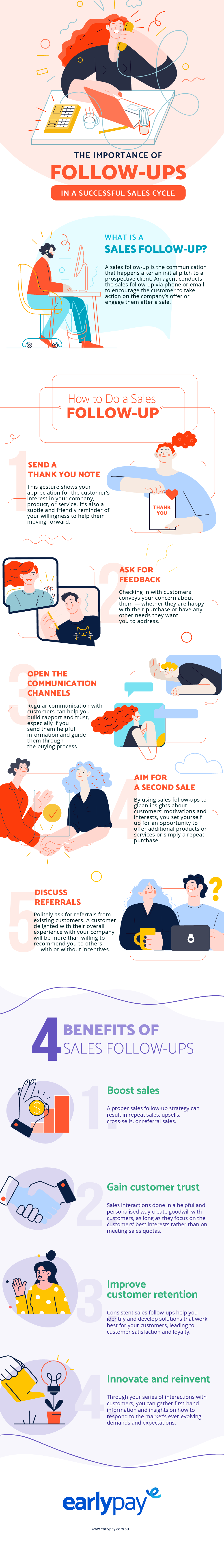 Infog_The Importance of Follow-Ups in a Successful Sales Cycle