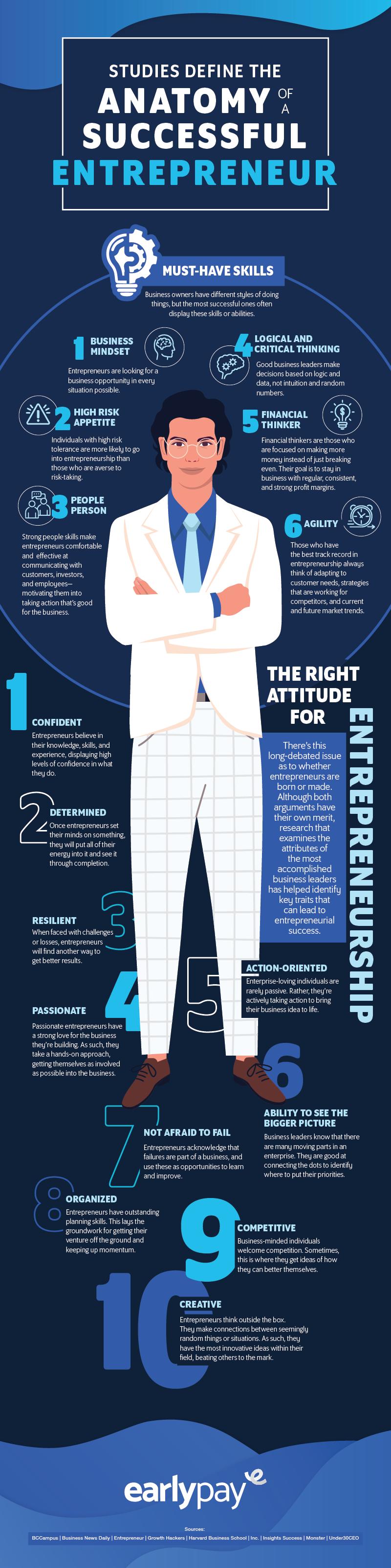 Studies Define the Anatomy of a Successful Entrepreneur_rev