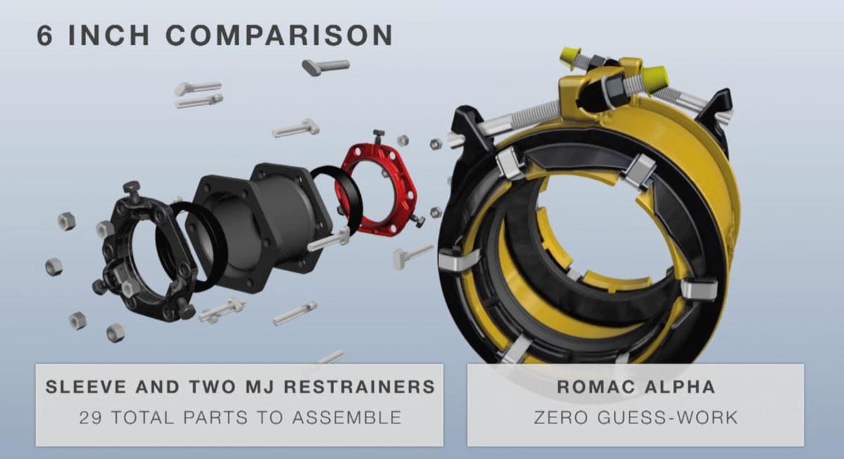 alphas-restrained-end-cap-comparison