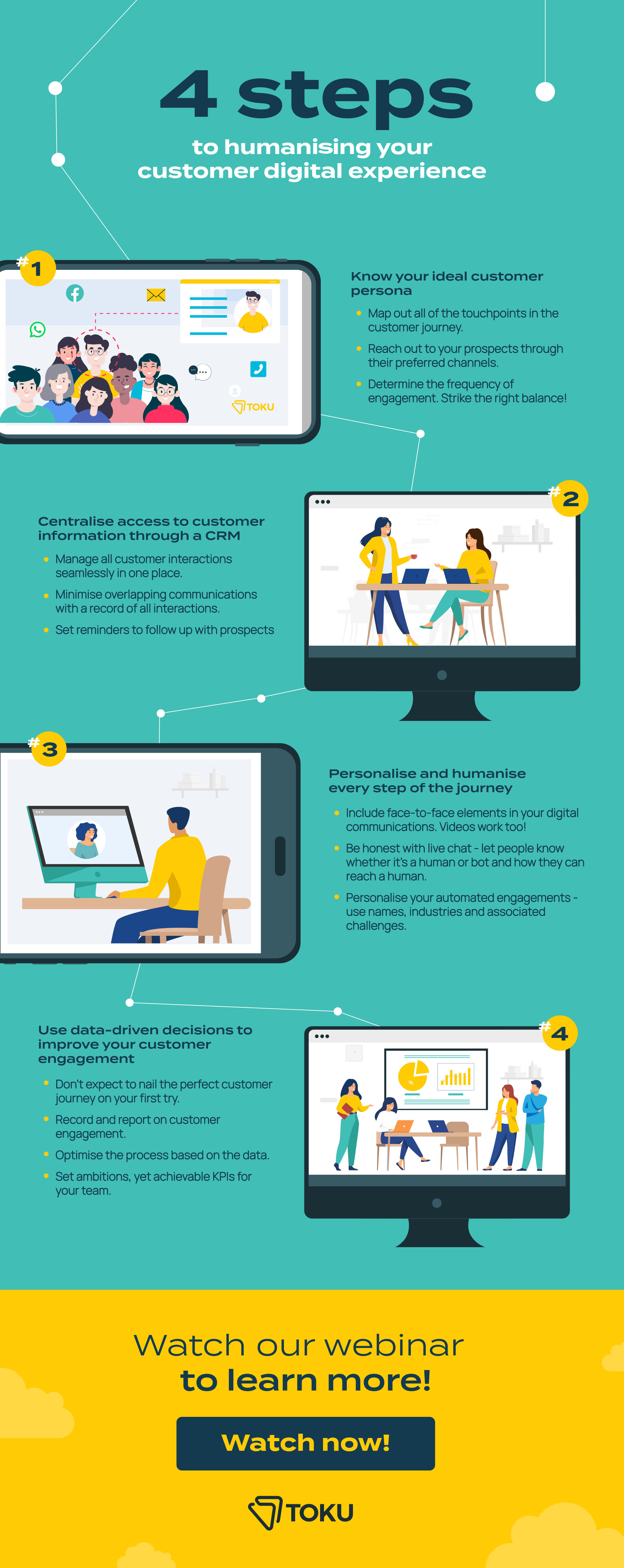 4 steps to humanising your customer experience infographic