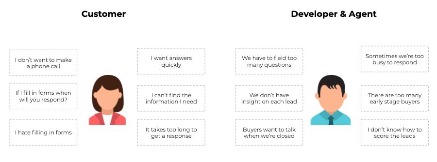 property-marketing-chatbot-2