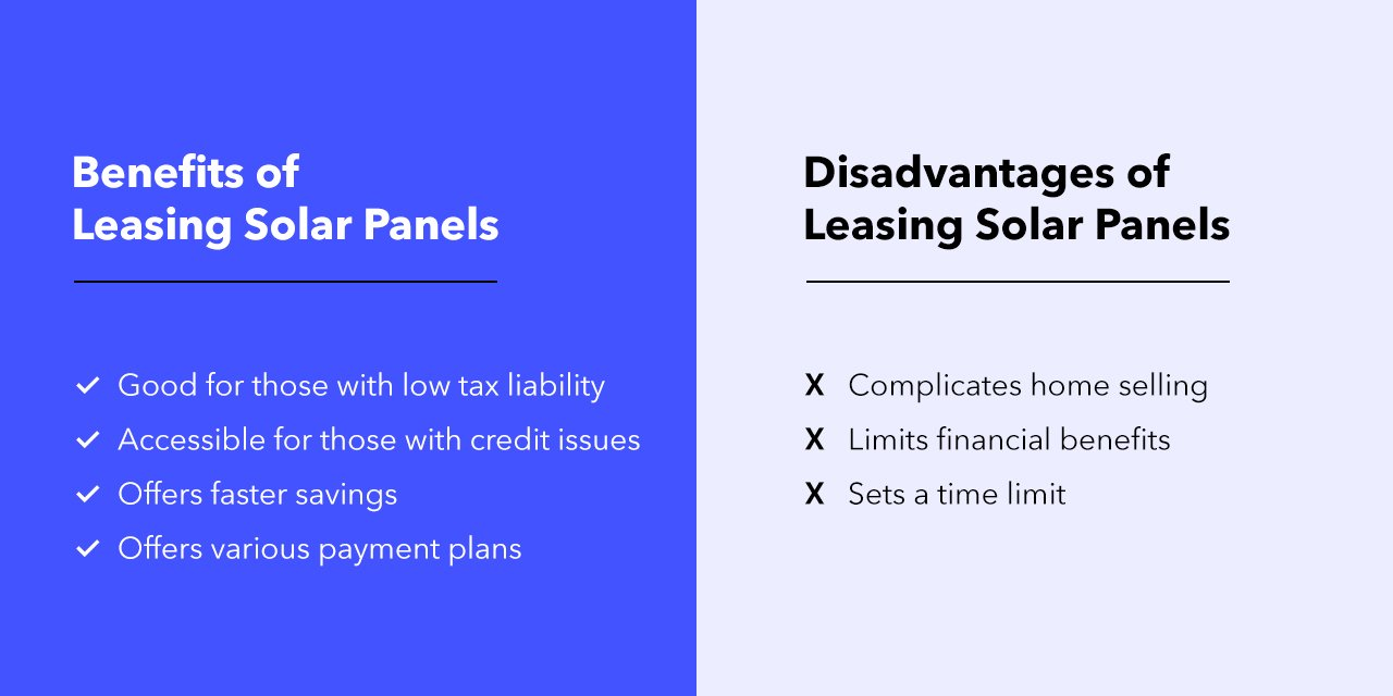 02-Leasing-Solar-Panels-Pros-and-Cons