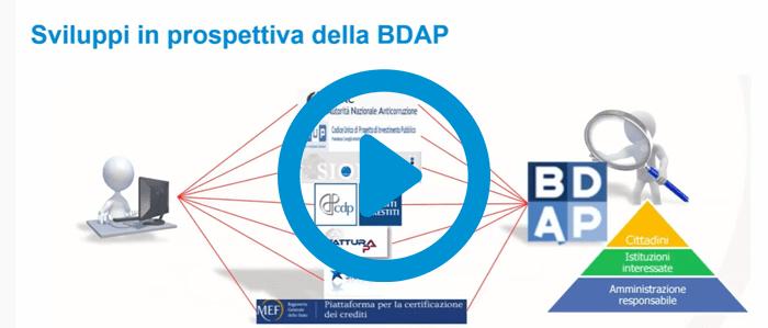 Webcast rendicontazione BDAP | TeamSystem Construction Lavori Pubblici: Integrazione Sistemi Ente