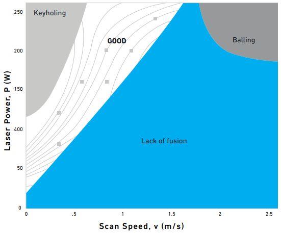NitnolParameterGraph