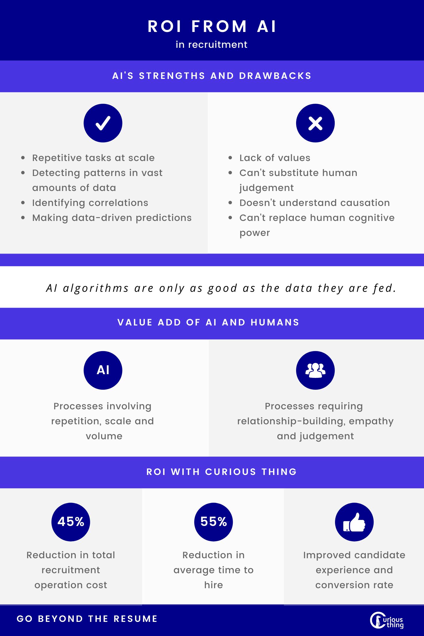 LinkedIn Infographics (2)