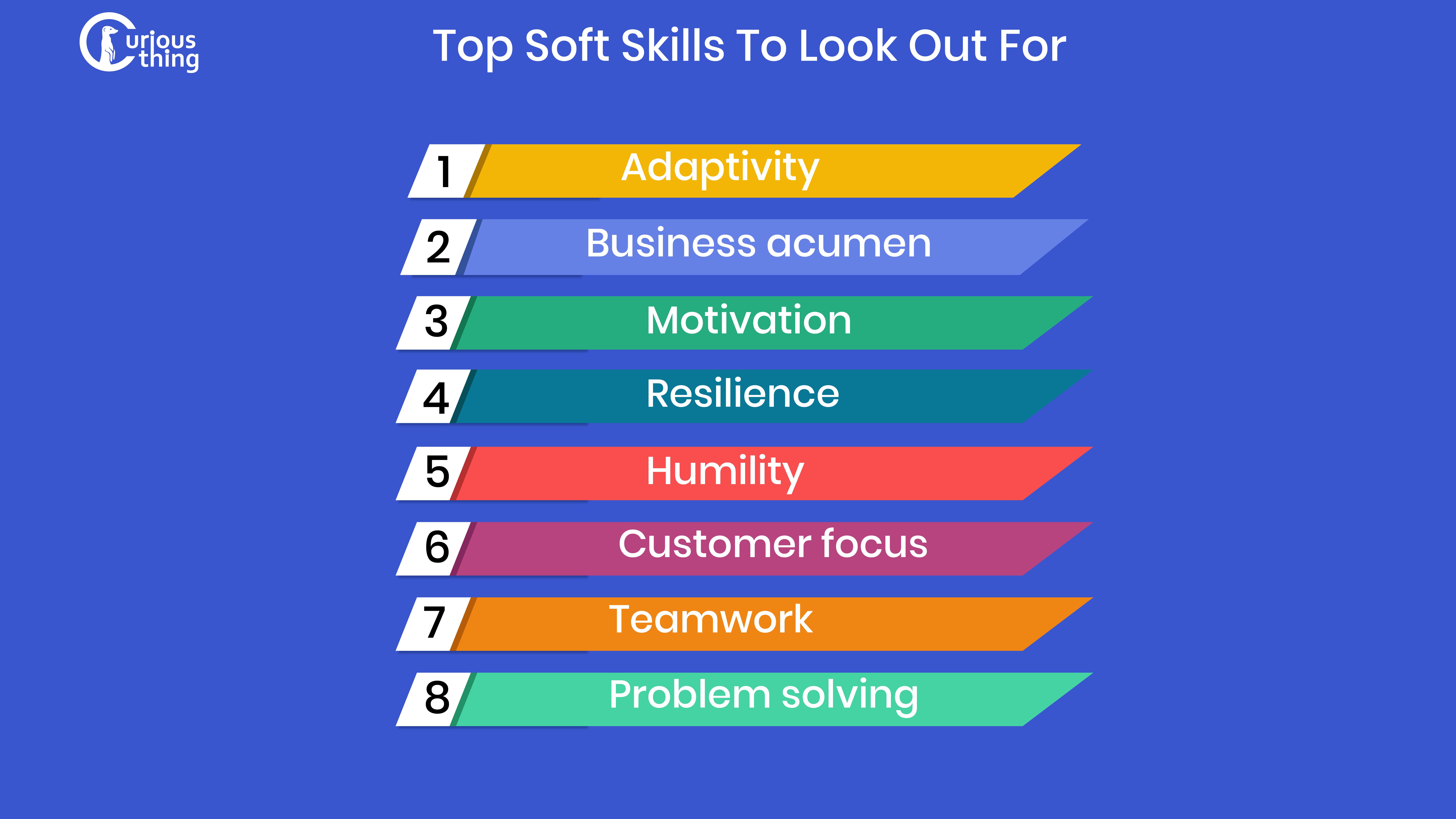 List of soft skills-01