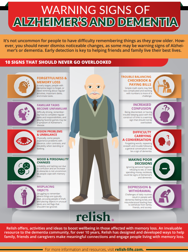 Warning Signs Infographic Image