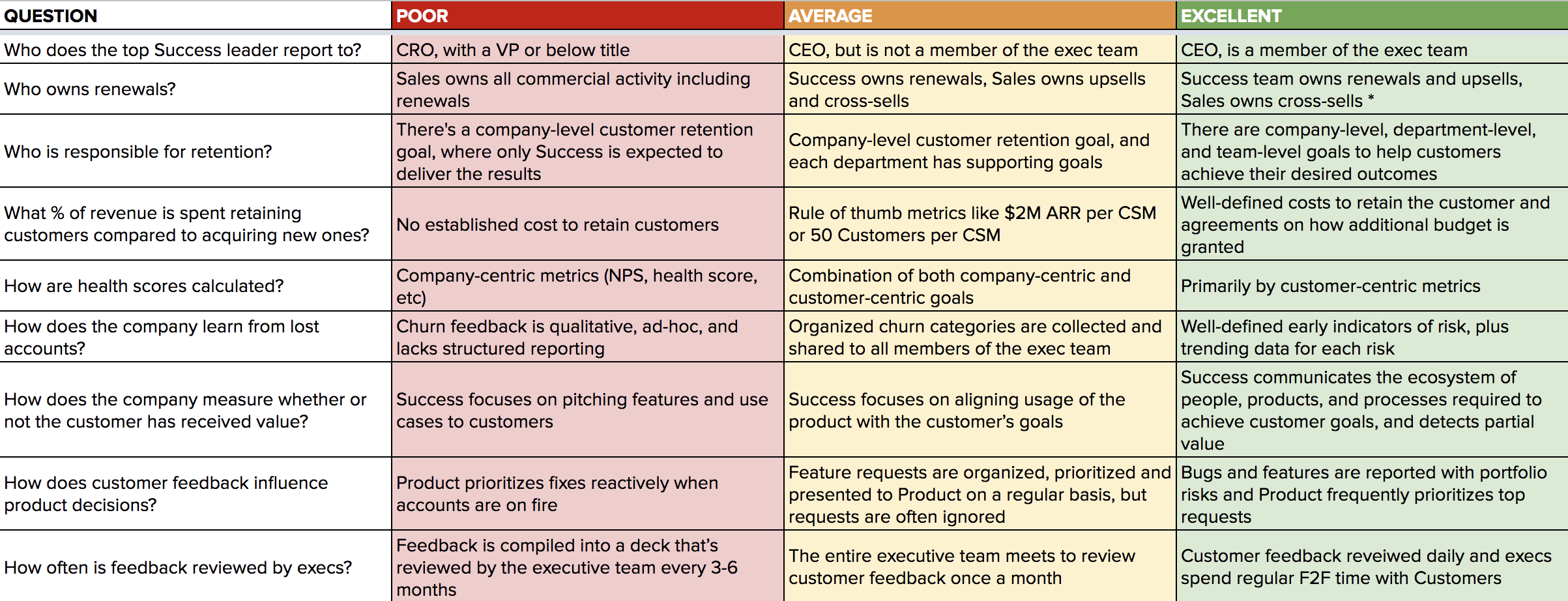 value-customer-success