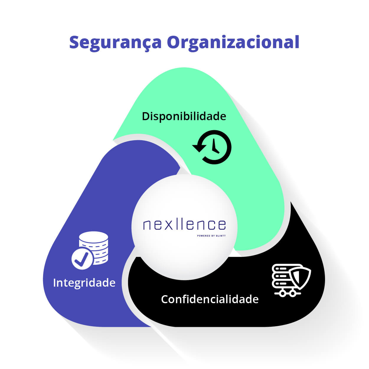 seguranca-organizacional